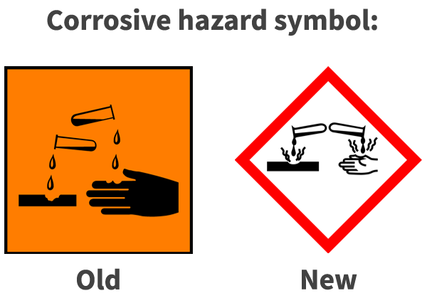What are Substances Hazardous to Health? - HR24